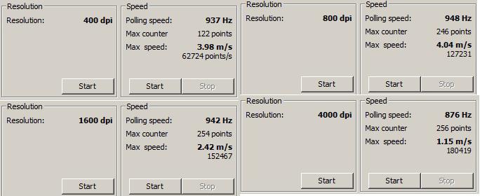savu speed