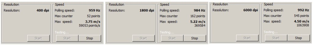 max speed havoc