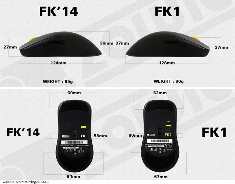 fk2014 vs fk1