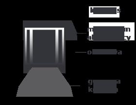 hybrid switch