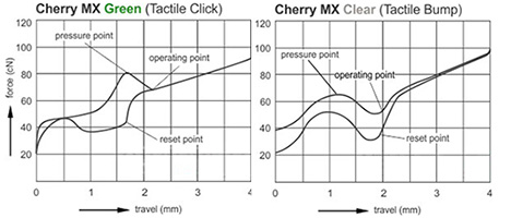 graph-mx-green clear