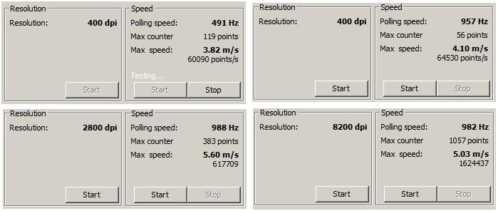 gila-speed