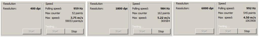 max speed havoc