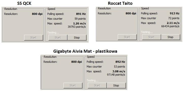 m8000x max speed