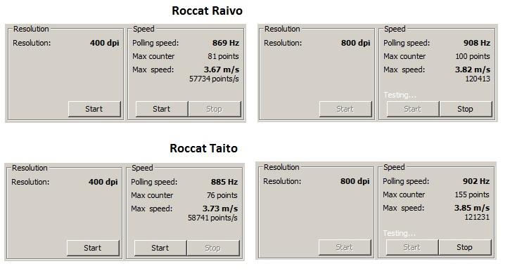 uranium max speed